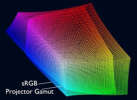 "Towards entry ""Paper on ""Real-Time Adaptive Color Correction in Dynamic Projection Mapping"" at ISMAR 2020"""